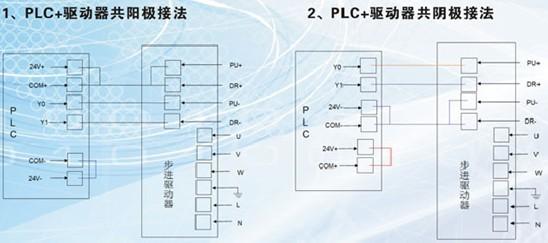 步进驱电机,驱动器与plc接线图